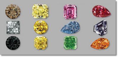 kleur-van een diamant