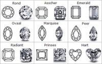 slijpvorm diamant